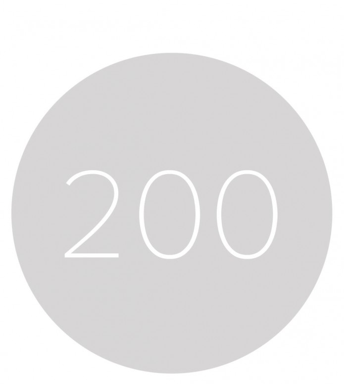 200.- CHF Rolling Rock Gutschein
