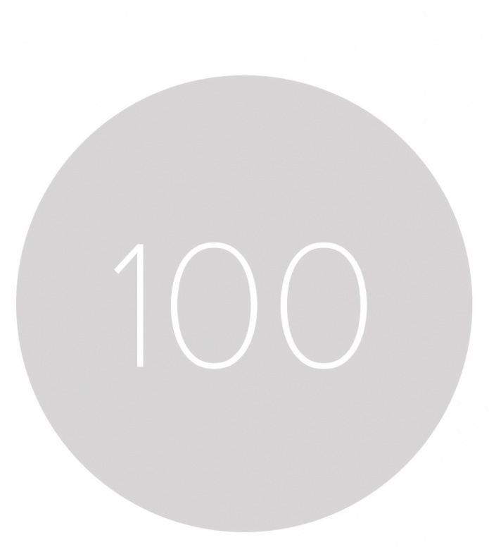 100.- CHF Rolling Rock Gutschein