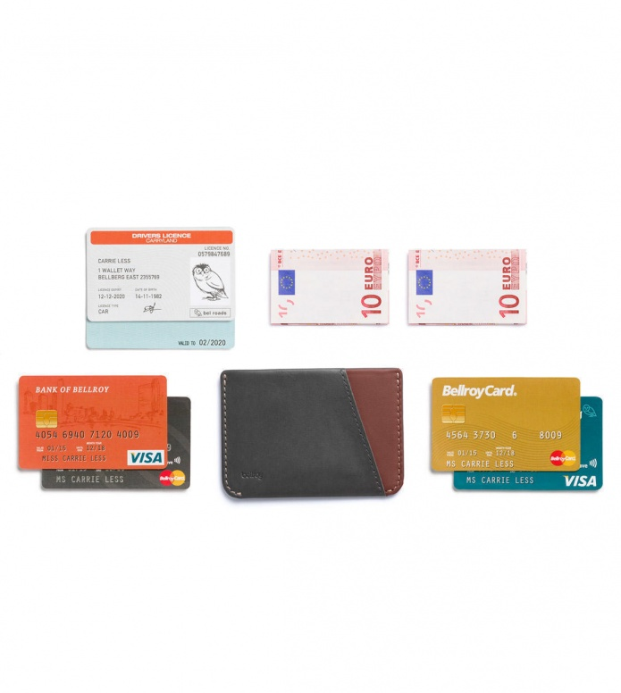 Bellroy Bellroy Wallet Micro Sleeve grey charcoal